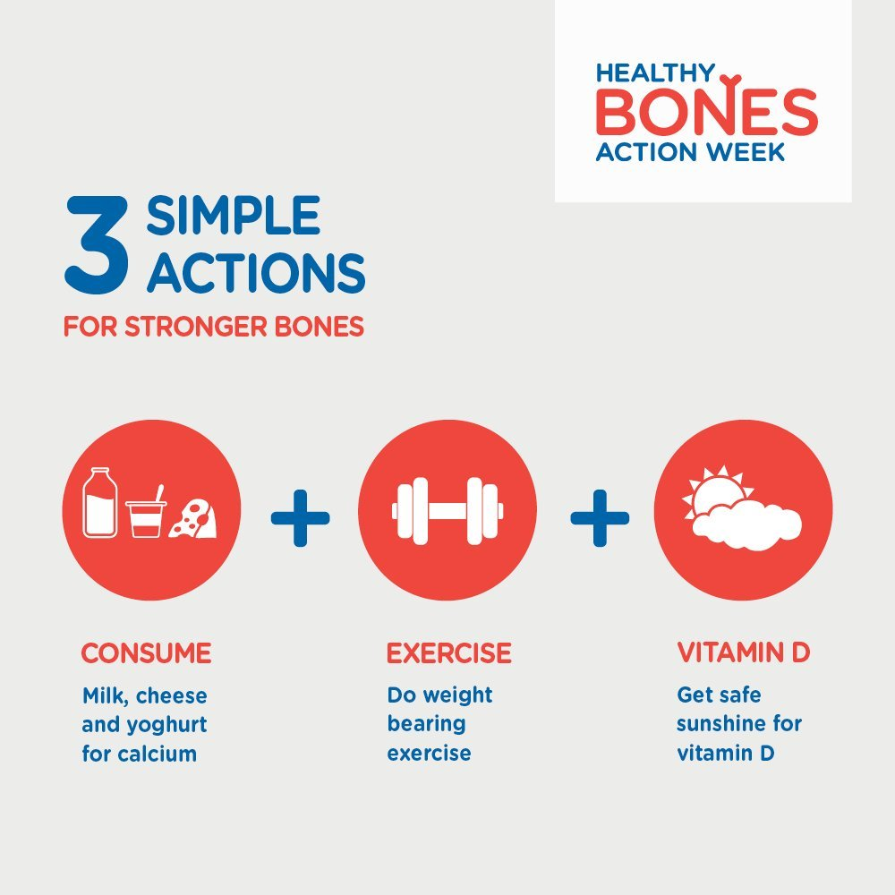 Healthy Bones Action Week