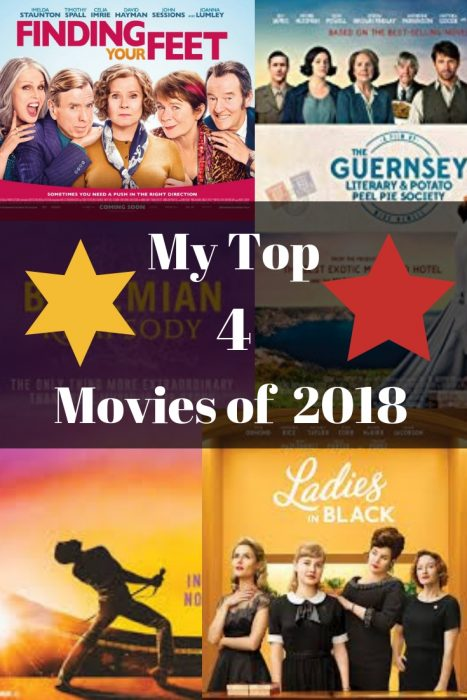 Favourite Movies of 2018
