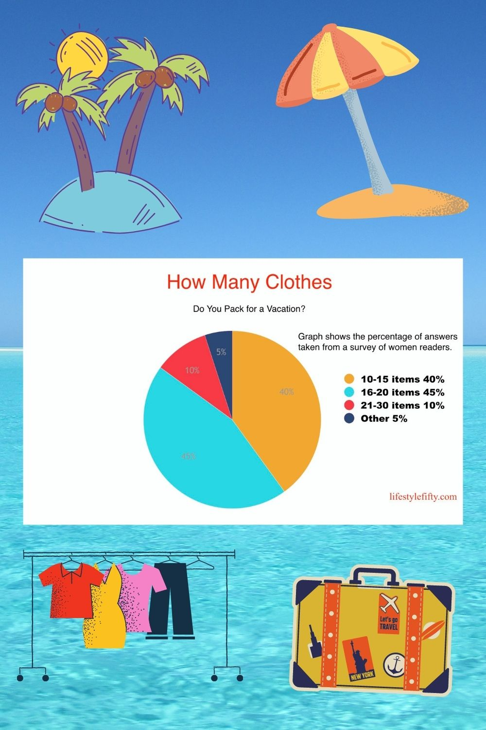 Fifty-plus-vacation-wear-infographic